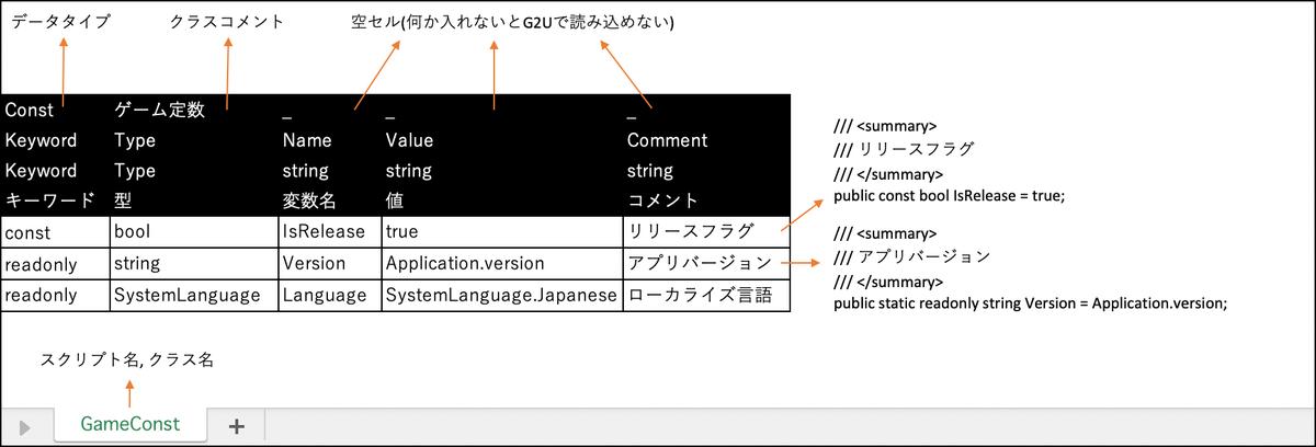 f:id:okamura0510:20190505020805p:plain