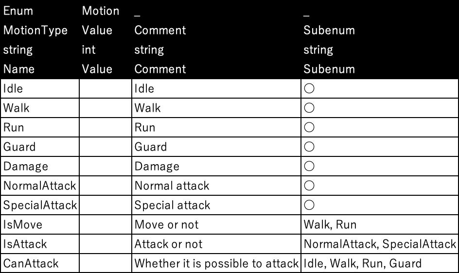 f:id:okamura0510:20190623014548p:plain:w350