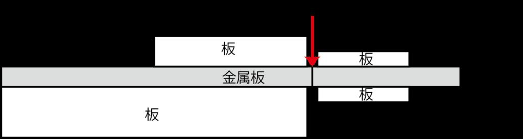 f:id:okamurauchino:20180125121328p:plain