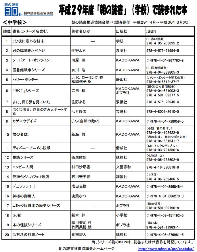 f:id:okamurauchino:20180508044139p:plain