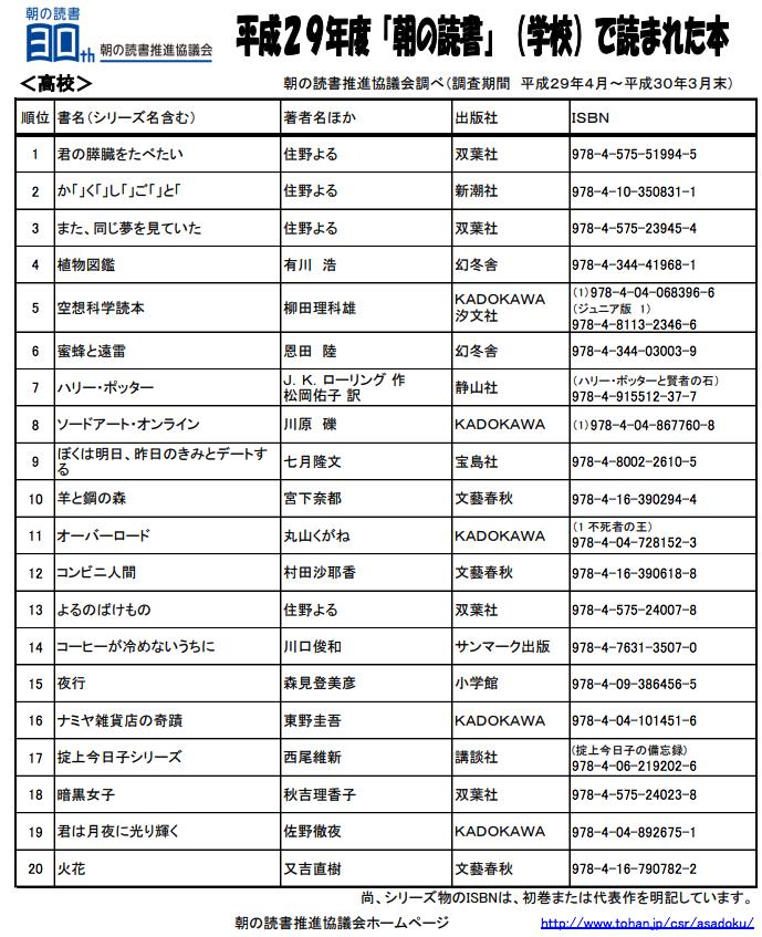 f:id:okamurauchino:20180508044212p:plain
