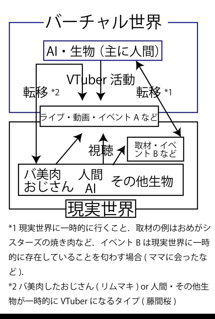 f:id:okamurauchino:20180714040141p:plain