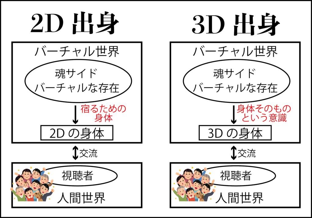 f:id:okamurauchino:20181004091557p:plain