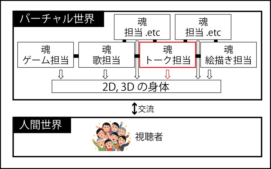 f:id:okamurauchino:20181012213636p:plain