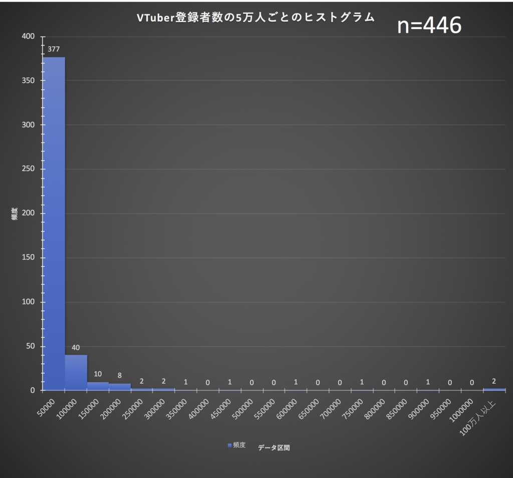 f:id:okamurauchino:20181112014032p:plain