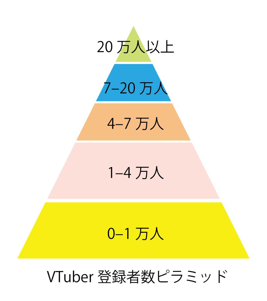 f:id:okamurauchino:20181112022028p:plain