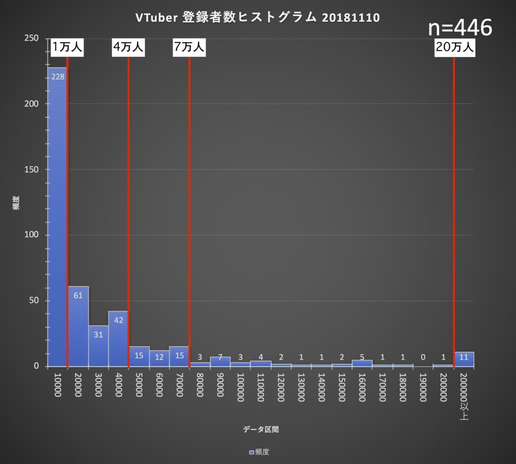 f:id:okamurauchino:20181112161937p:plain