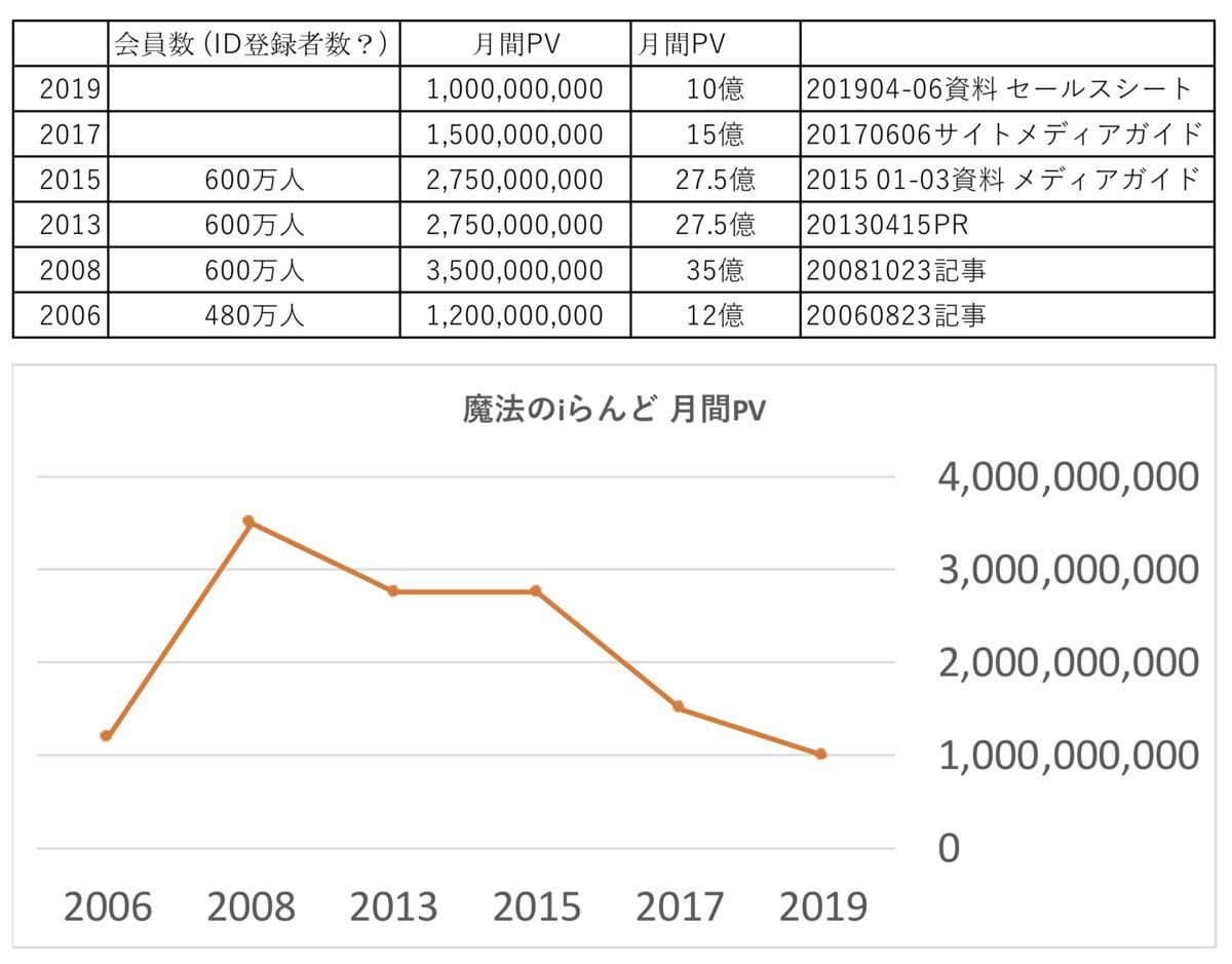 f:id:okamurauchino:20190412003714p:plain