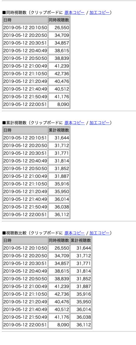 f:id:okamurauchino:20190713202618p:plain