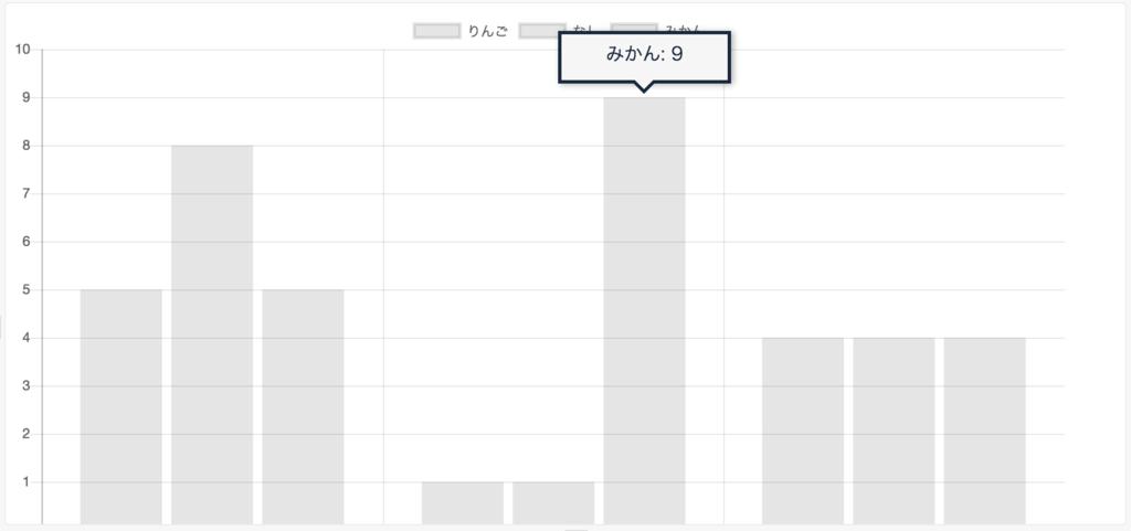 chart js v2 6 0 の tooltip を React js でカスタマイズして使う
