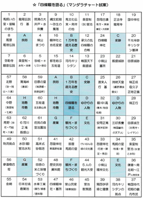 f:id:okarina1952:20210112105858p:plain