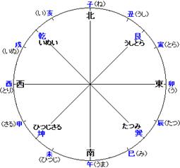f:id:okarina1952:20210605114017p:plain
