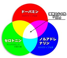 f:id:okarina1952:20210625114616p:plain