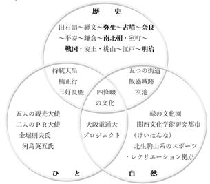 f:id:okarina1952:20210722111042p:plain