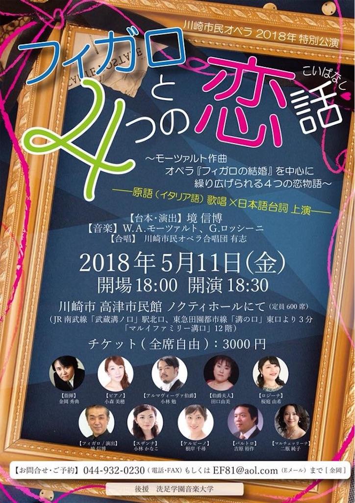 f:id:okasakahiroki:20180505232853j:image
