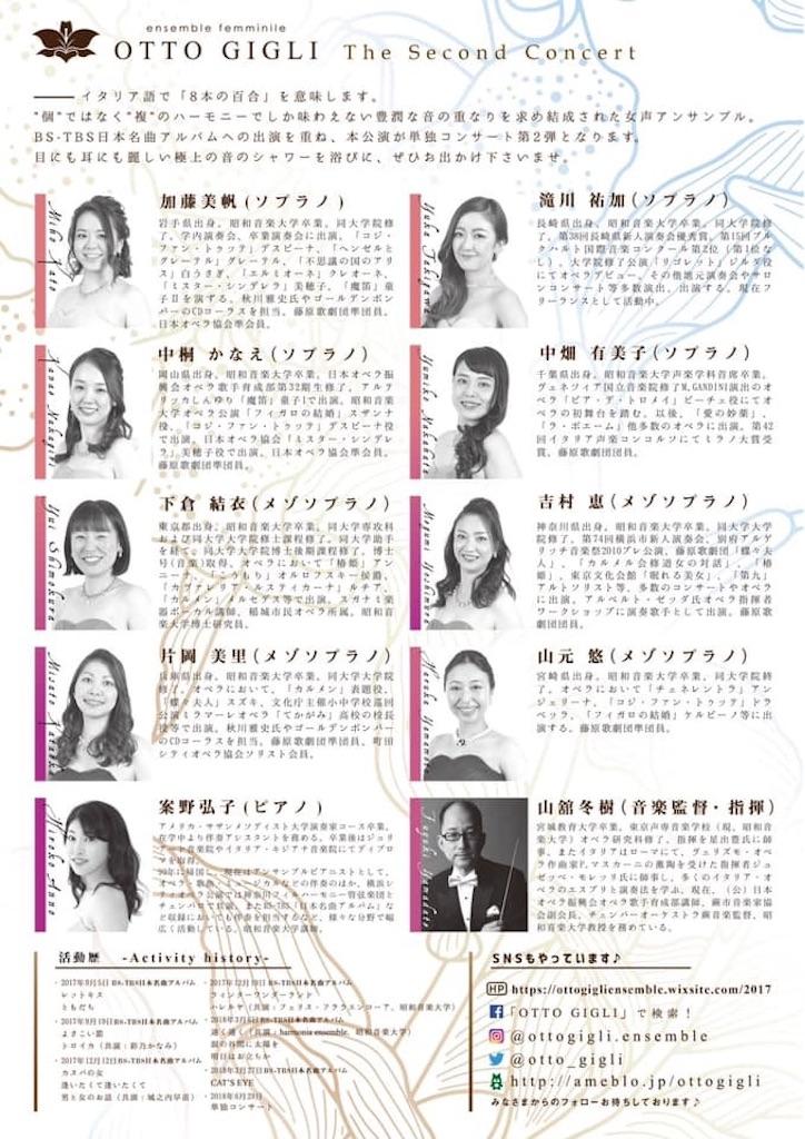 f:id:okasakahiroki:20200220093237j:image