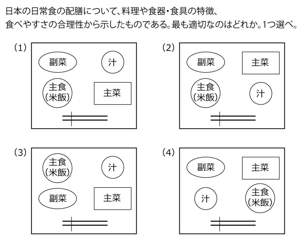 f:id:okashi3:20170603105851p:plain