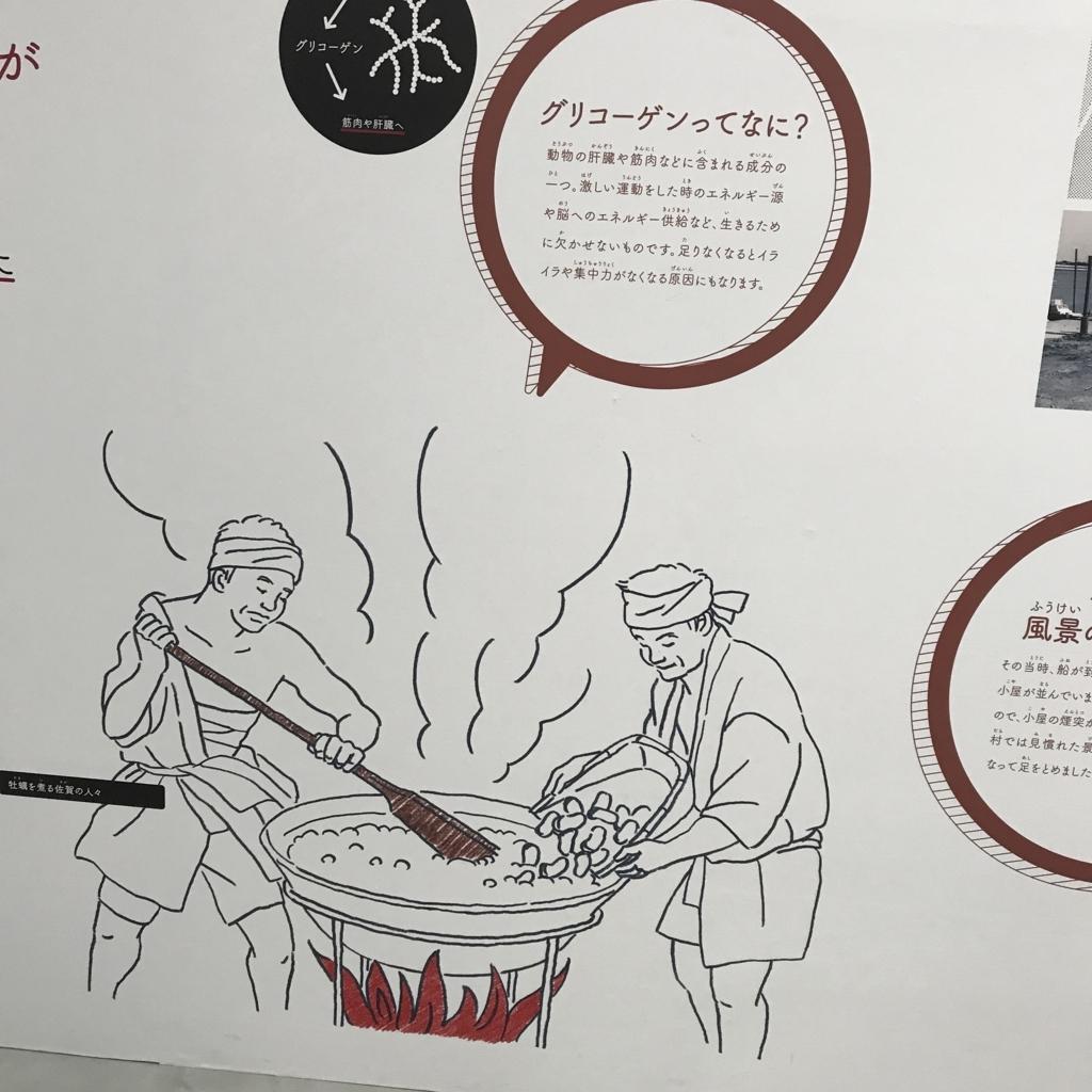 f:id:okashimainichitabetemasu:20180806121107j:plain