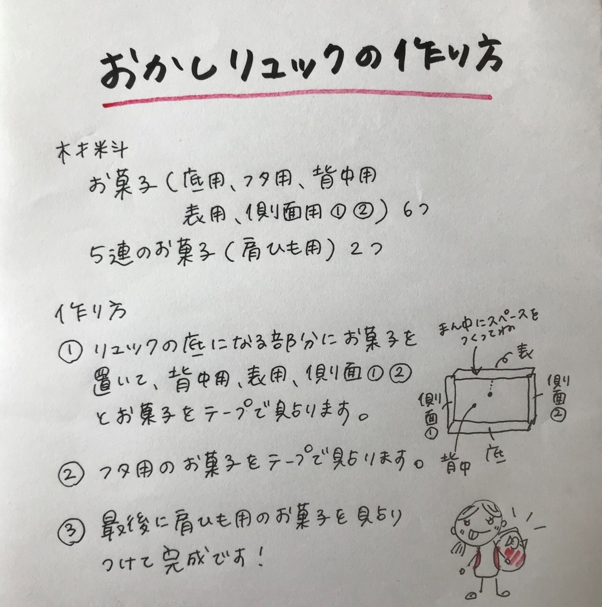 f:id:okashimainichitabetemasu:20200430153826j:plain