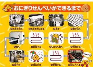 f:id:okashimainichitabetemasu:20210206142328p:plain