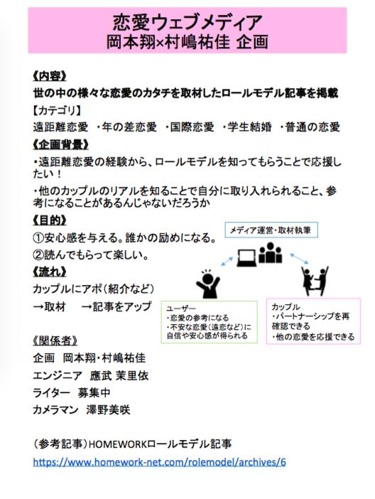 f:id:okasho777:20161022163528p:plain