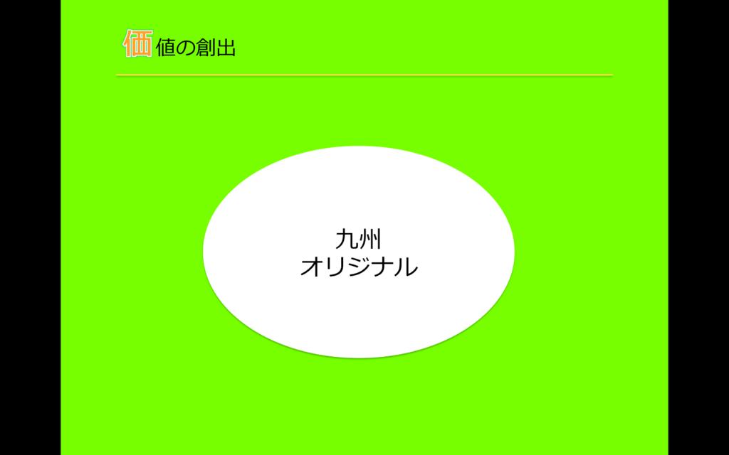 f:id:okasho777:20170523160746p:plain