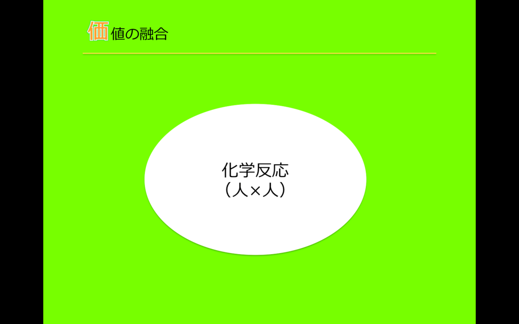 f:id:okasho777:20170523161311p:plain