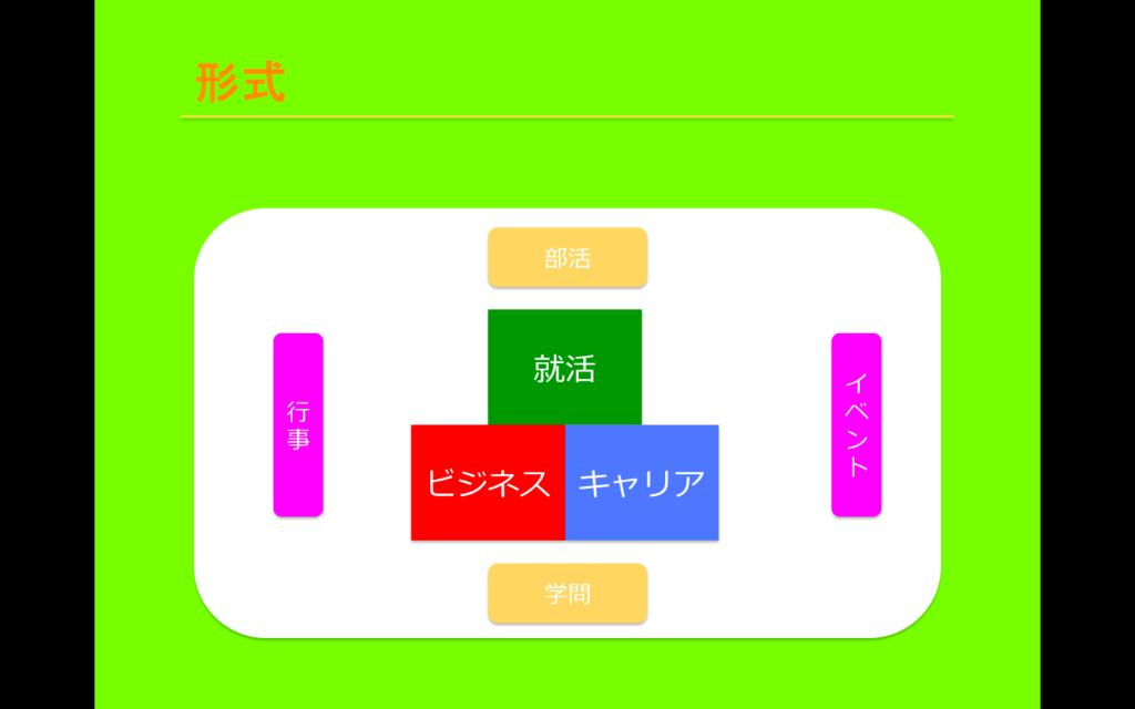 f:id:okasho777:20170523161834p:plain