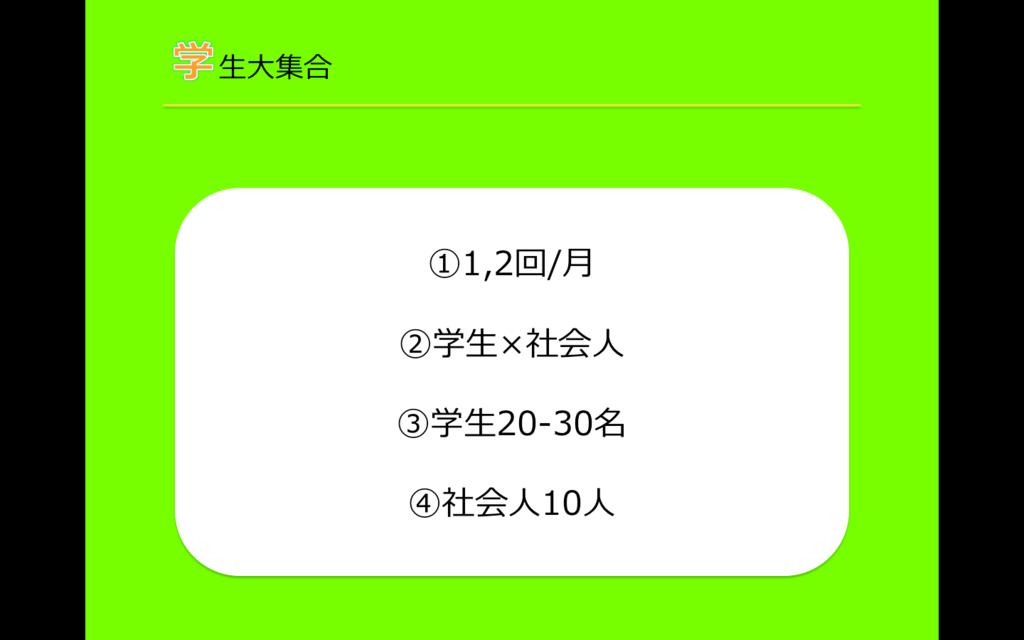 f:id:okasho777:20170523170804p:plain