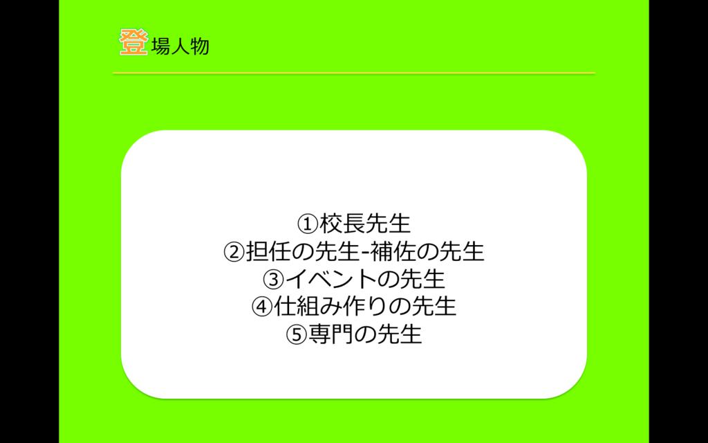 f:id:okasho777:20170523173427p:plain
