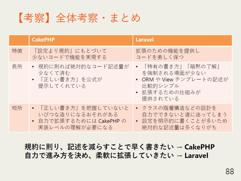 CakePHP と Laravel の比較まとめ