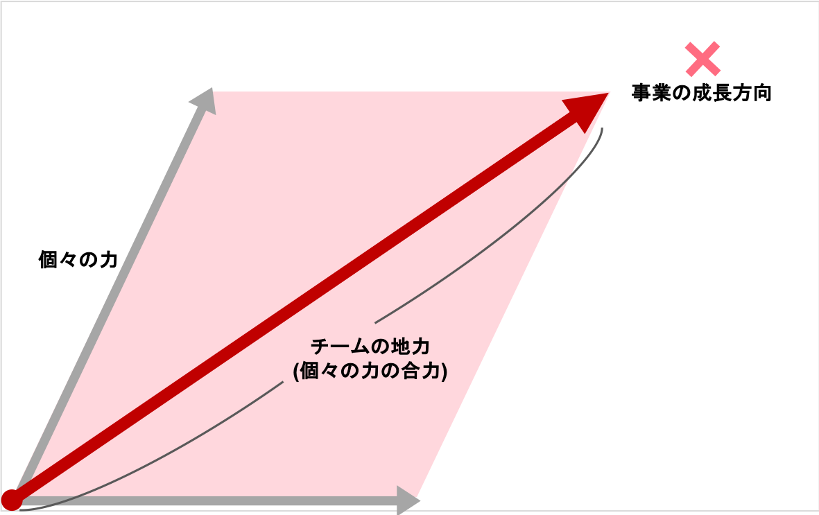 f:id:okataitai340:20191222232021p:plain
