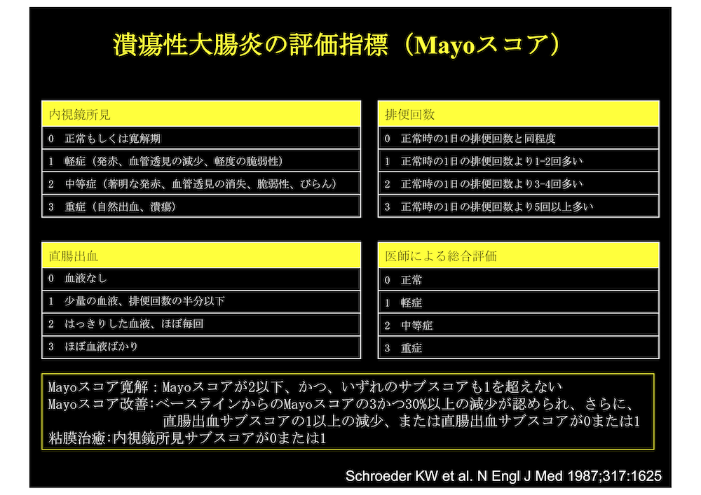 f:id:okatamako:20190507154004p:plain