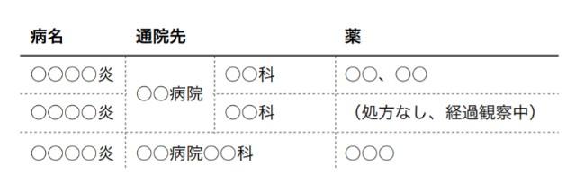 f:id:okatamako:20190929175836j:image