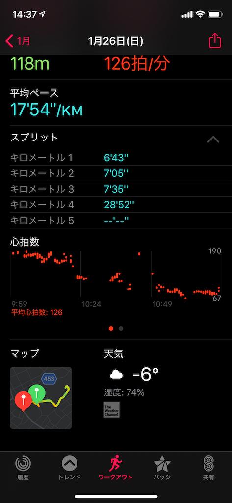 f:id:okatamako:20200126144004p:image