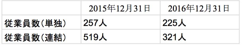 f:id:okayamadayo:20170429192958p:plain