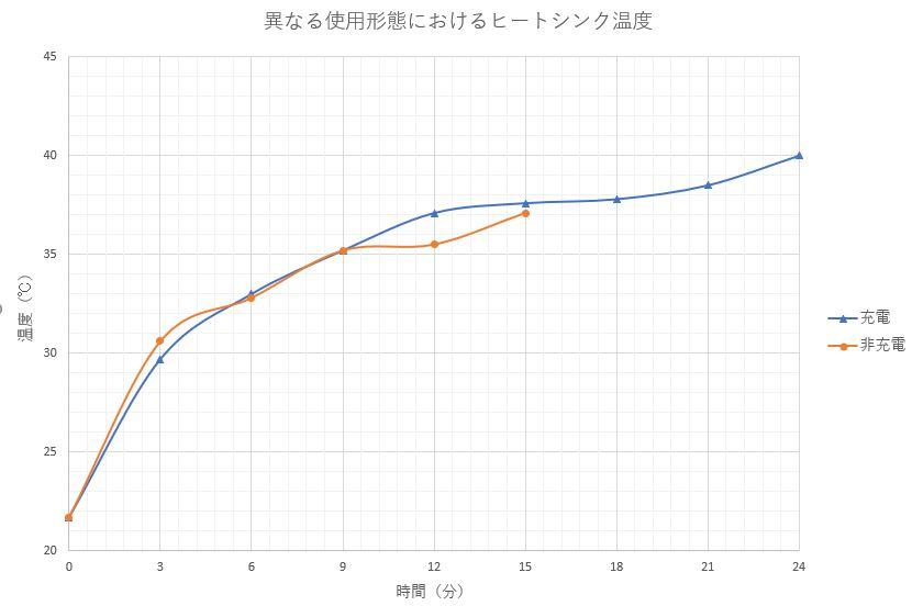 f:id:okayamalabo:20200321205510j:plain