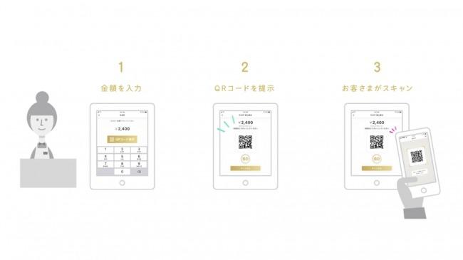お金コミュニケーションアプリ「pring(プリン)」とは?手数料無料でお金の色々なやり取りが無料に!