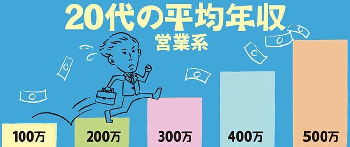 最新版! 営業系職種の平均年収ランキング