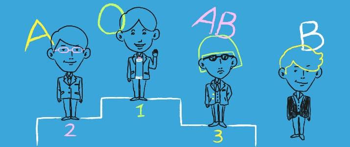 Facebookの利用実態から見る「血液型性格診断」-友達が多いのは「O型」、マメなのはA型