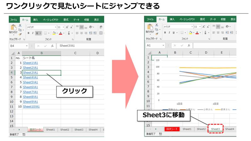 【Excel】シートが増えすぎた!そんなときはハイパーリンクでシートの移動・表示をラクにしよう