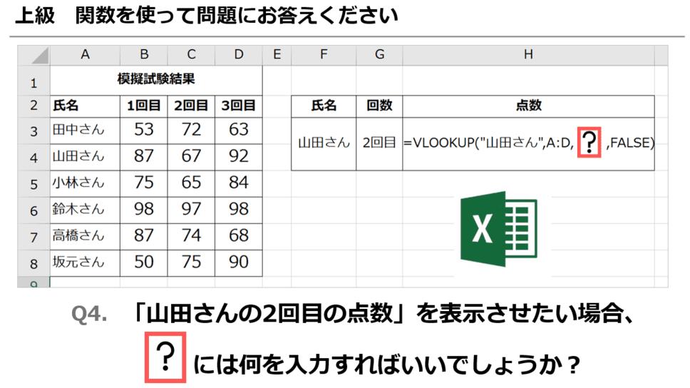 【Excel】あなたのExcelレベルはどれくらい? 上級編