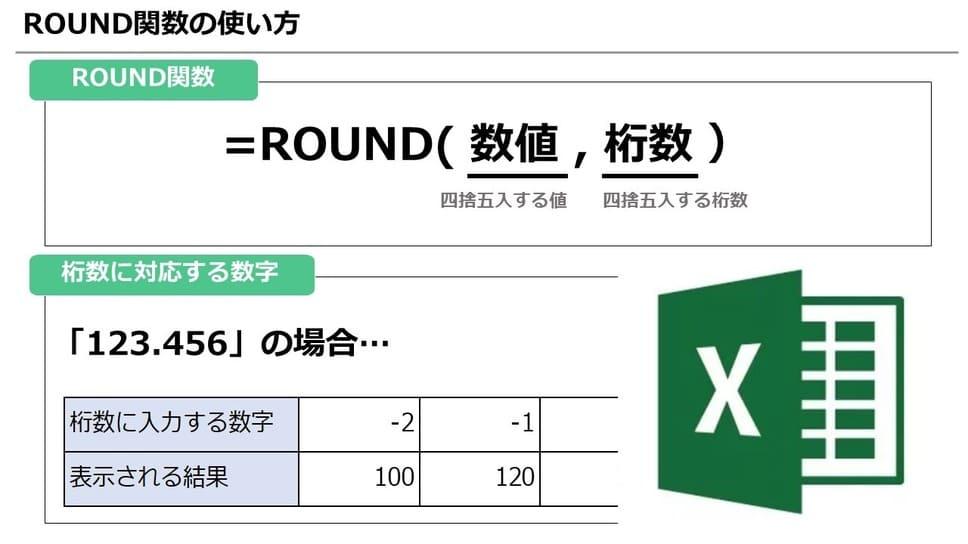 【Excel】計算は合ってるのに合計が違う? そんなときに使える! 端数をまるめるROUND関数