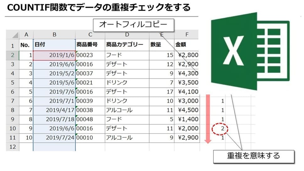 【Excel】ダブりを削除したい! データの重複をチェックしたいときに使えるテクニック