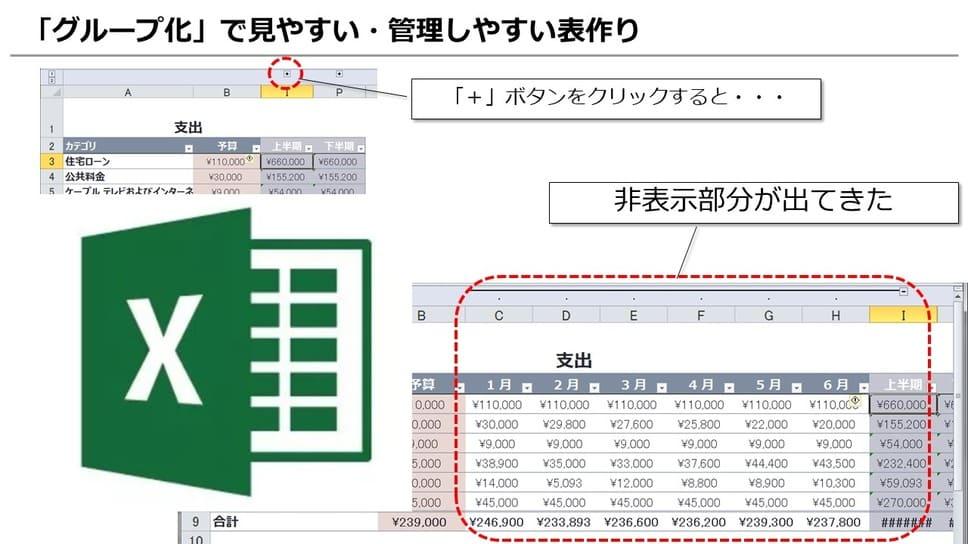 【Excel】仕事を効率化する20のテクニック・小技集|これであなたは定時に帰れる(後編)