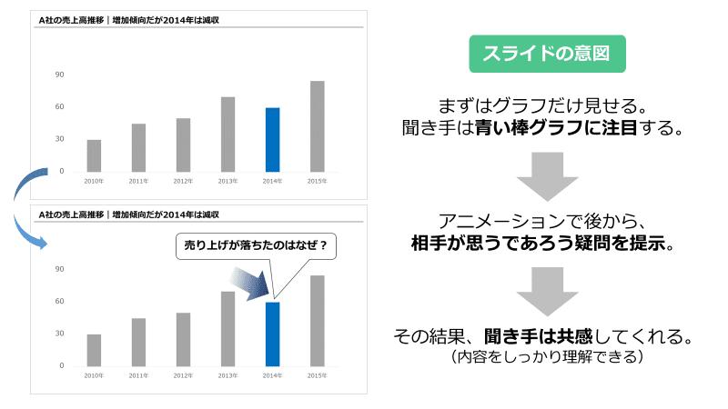 f:id:okazaki0810:20190919090601p:plain
