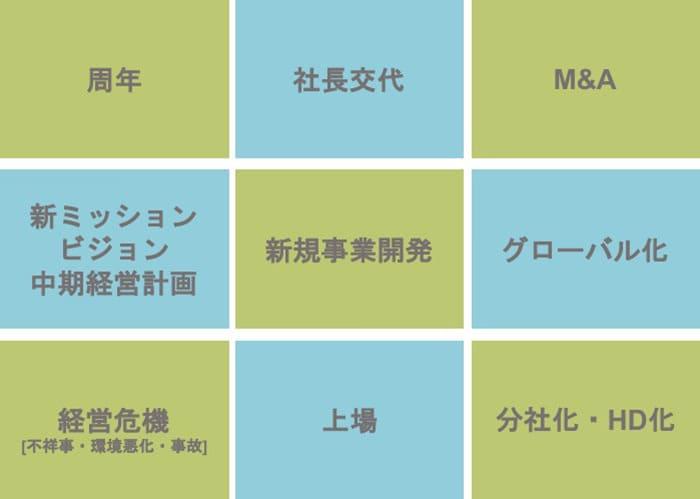 f:id:okazaki0810:20190919090901j:plain