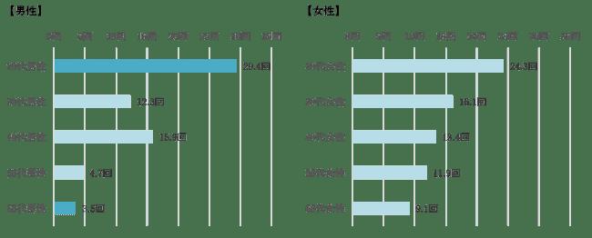 f:id:okazaki0810:20190919093855p:plain