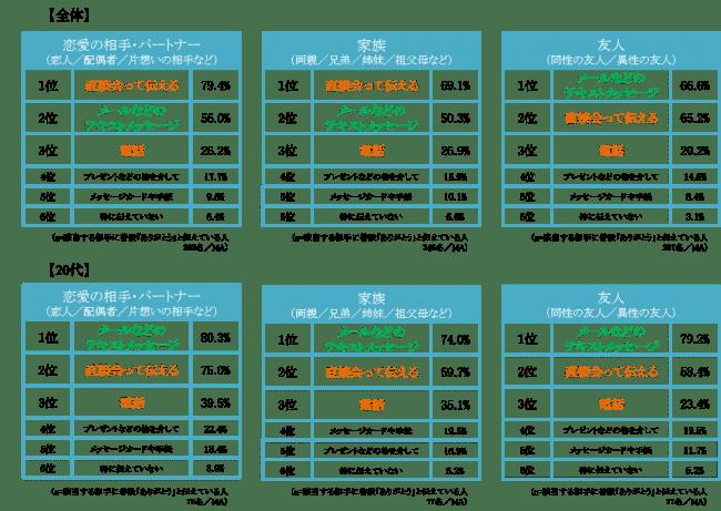 f:id:okazaki0810:20190919094005p:plain