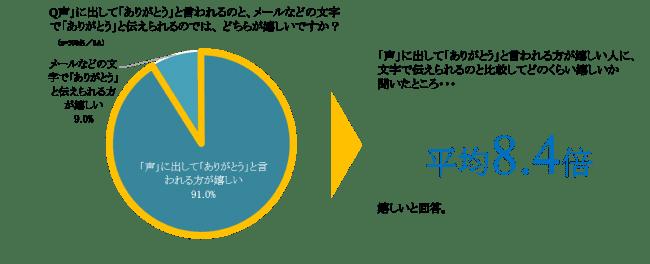 f:id:okazaki0810:20190919094017p:plain
